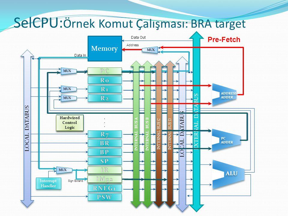 SelCPU:Örnek Komut Çalışması: BRA target