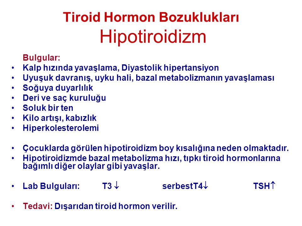 Tiroid Hormon Bozuklukları Hipotiroidizm