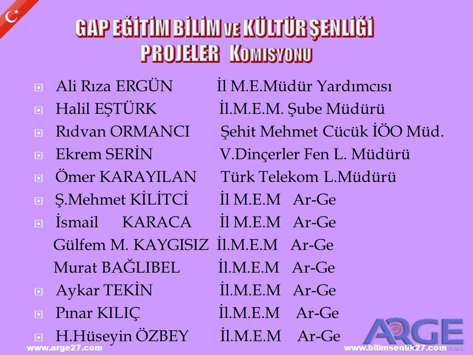 GAP EĞİTİM BİLİM ve KÜLTÜR ŞENLİĞİ PROJELER Komisyonu