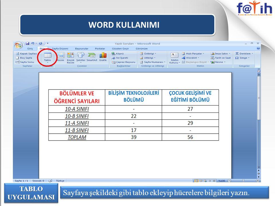 WORD KULLANIMI TABLO UYGULAMASI Sayfaya şekildeki gibi tablo ekleyip hücrelere bilgileri yazın.