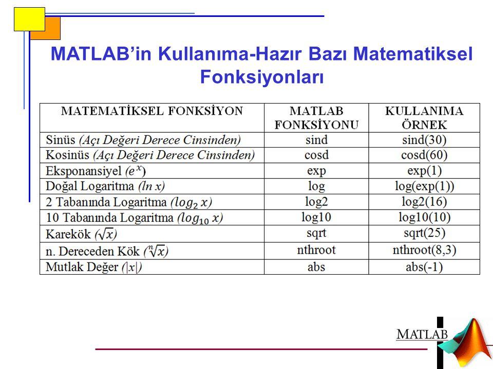 MATLAB'in Kullanıma-Hazır Bazı Matematiksel Fonksiyonları
