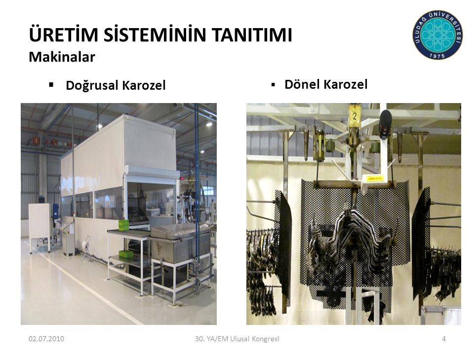 ÜRETİM SİSTEMİNİN TANITIMI Makinalar