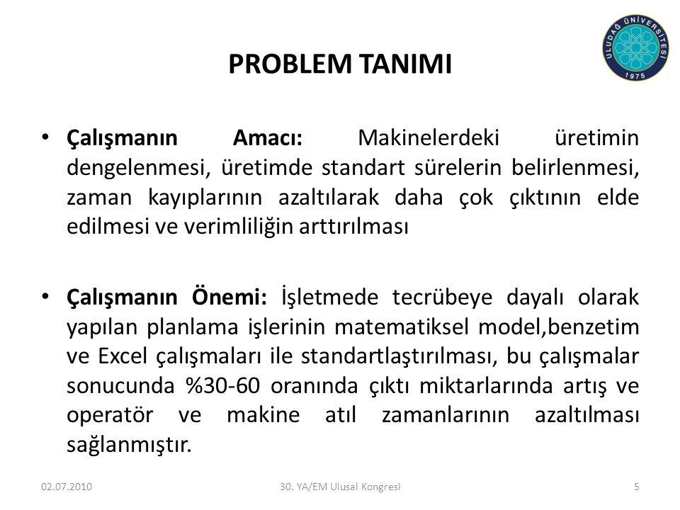 PROBLEM TANIMI