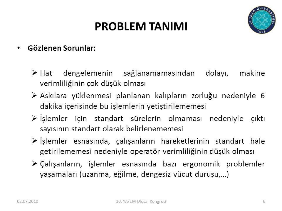 PROBLEM TANIMI Gözlenen Sorunlar: