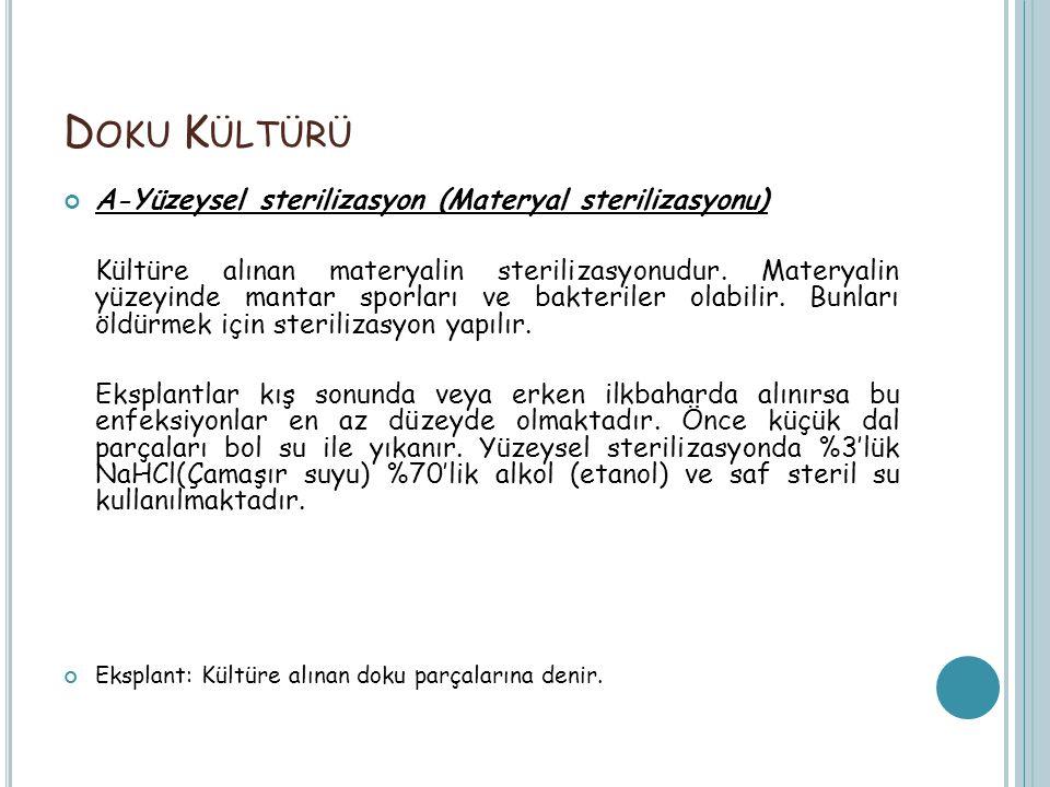 Doku Kültürü A-Yüzeysel sterilizasyon (Materyal sterilizasyonu)