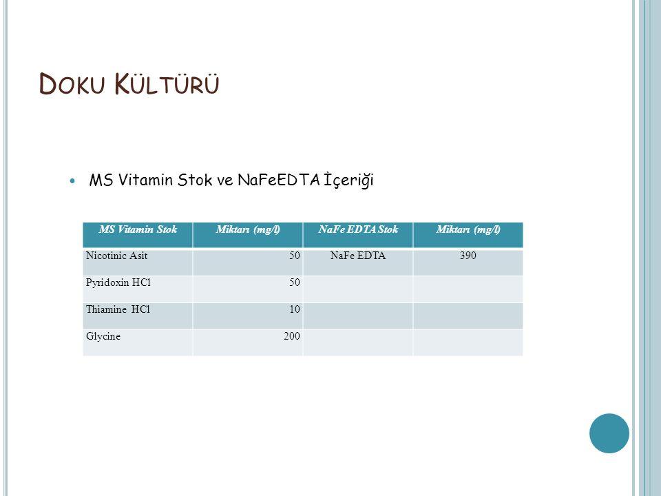 Doku Kültürü MS Vitamin Stok ve NaFeEDTA İçeriği MS Vitamin Stok