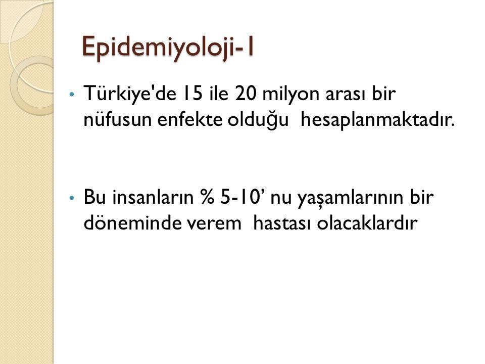 Epidemiyoloji-1 Türkiye de 15 ile 20 milyon arası bir nüfusun enfekte olduğu hesaplanmaktadır.