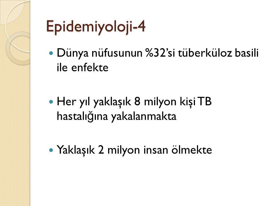 Epidemiyoloji-4 Dünya nüfusunun %32'si tüberküloz basili ile enfekte