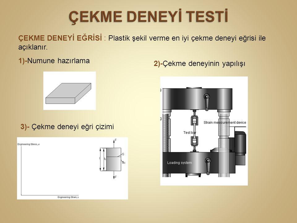 ÇEKME DENEYİ TESTİ ÇEKME DENEYİ EĞRİSİ : Plastik şekil verme en iyi çekme deneyi eğrisi ile açıklanır.
