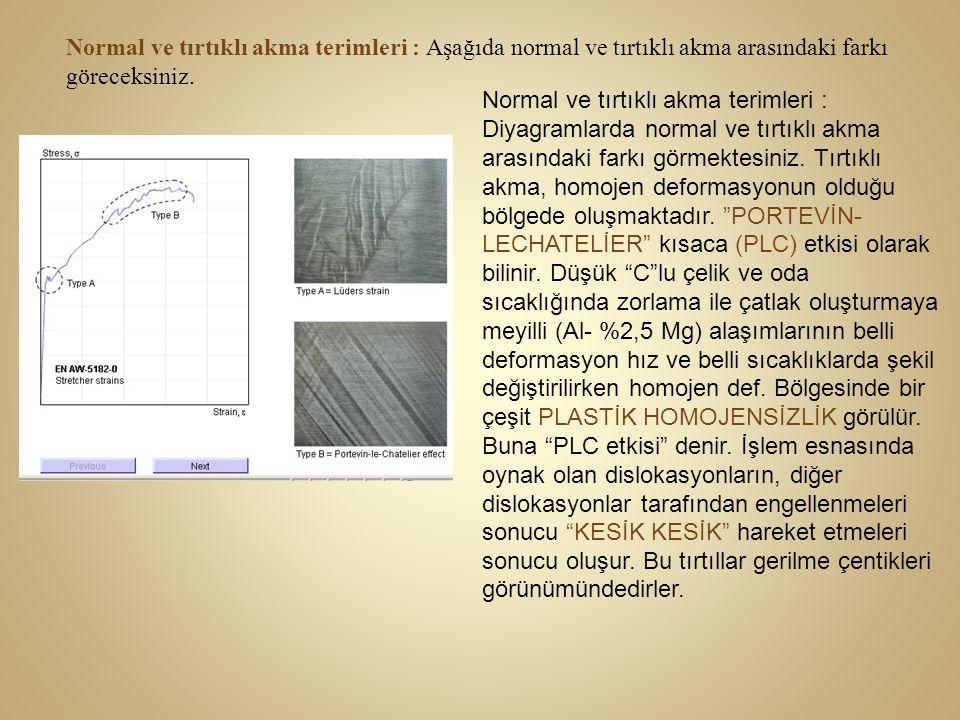 Normal ve tırtıklı akma terimleri : Aşağıda normal ve tırtıklı akma arasındaki farkı göreceksiniz.