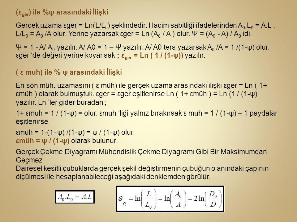 (εger) ile %ψ arasındaki İlişki