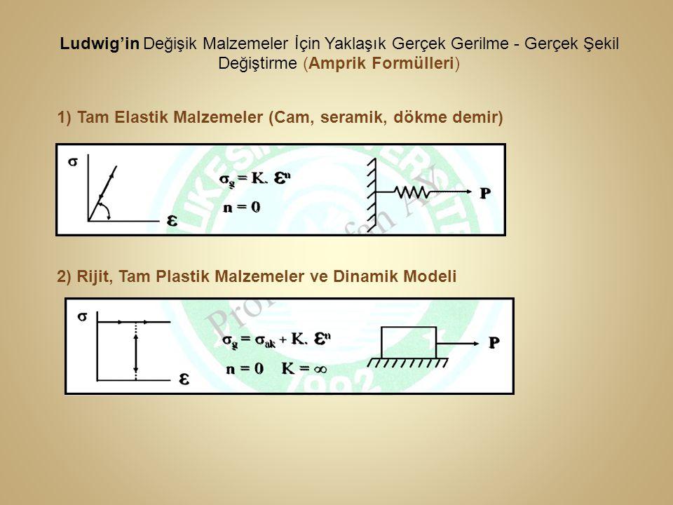 Ludwig'in Değişik Malzemeler İçin Yaklaşık Gerçek Gerilme - Gerçek Şekil Değiştirme (Amprik Formülleri)