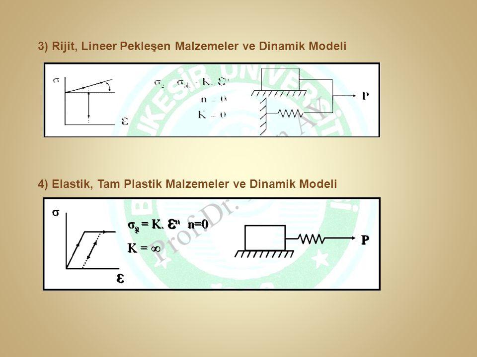 3) Rijit, Lineer Pekleşen Malzemeler ve Dinamik Modeli