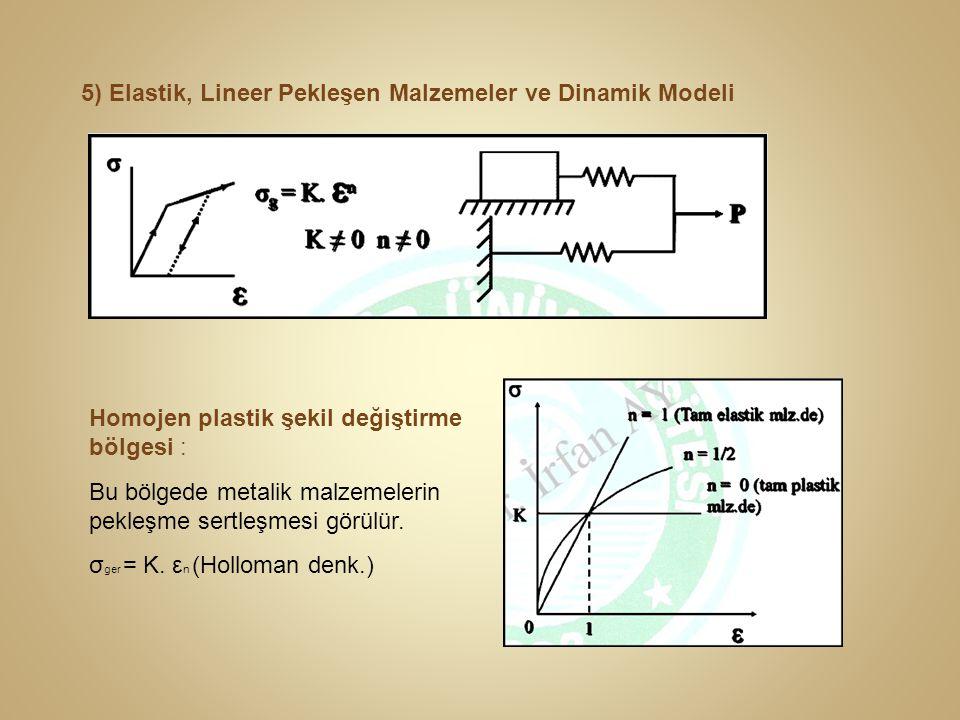 5) Elastik, Lineer Pekleşen Malzemeler ve Dinamik Modeli