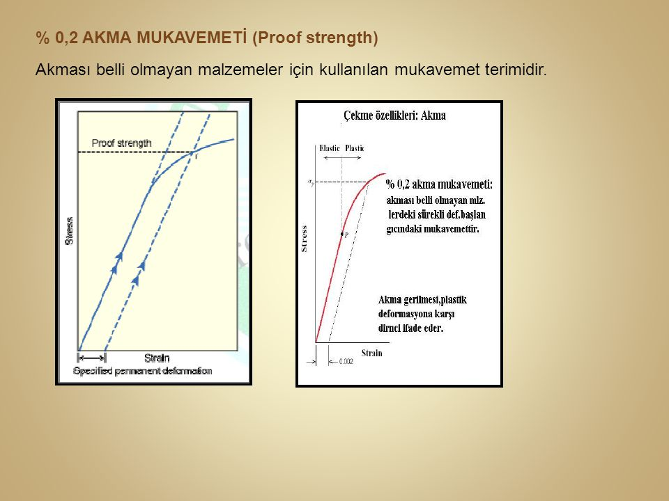 % 0,2 AKMA MUKAVEMETİ (Proof strength)