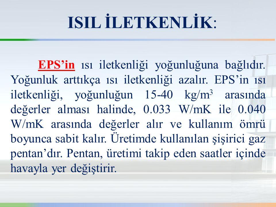 ISIL İLETKENLİK: