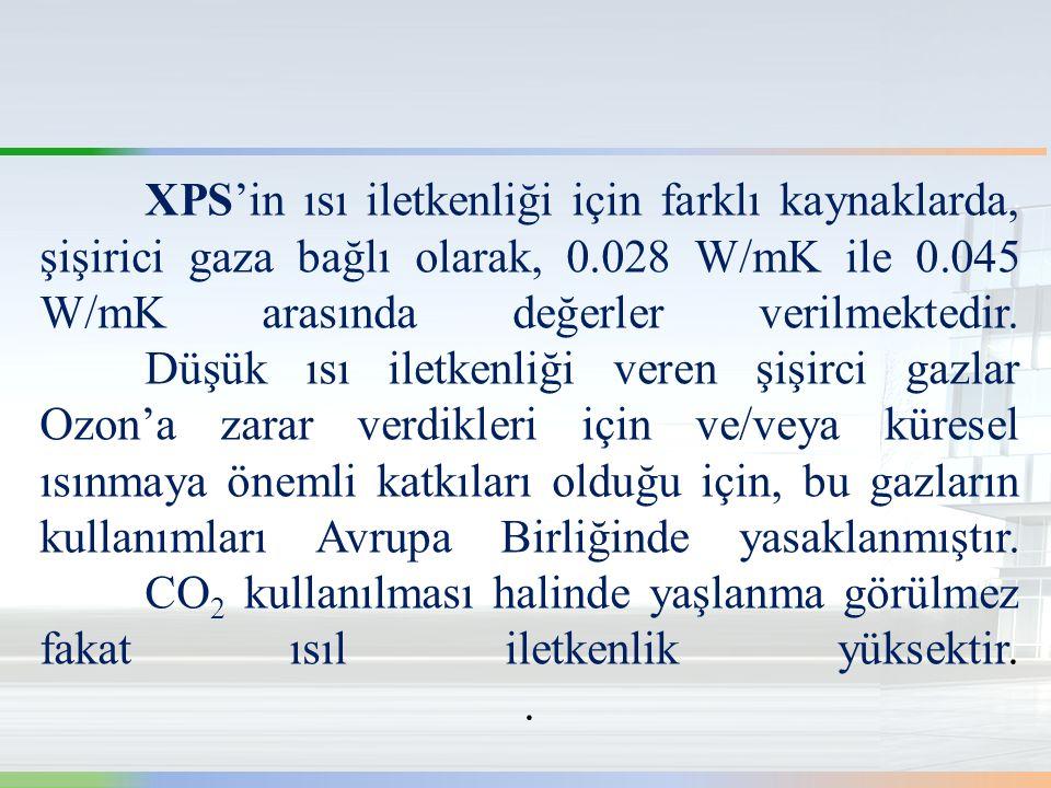 XPS'in ısı iletkenliği için farklı kaynaklarda, şişirici gaza bağlı olarak, 0.028 W/mK ile 0.045 W/mK arasında değerler verilmektedir.