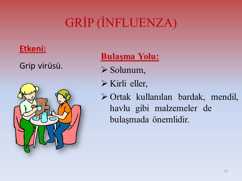 GRİP (İNFLUENZA) Etkeni: Grip virüsü. Bulaşma Yolu: Solunum,