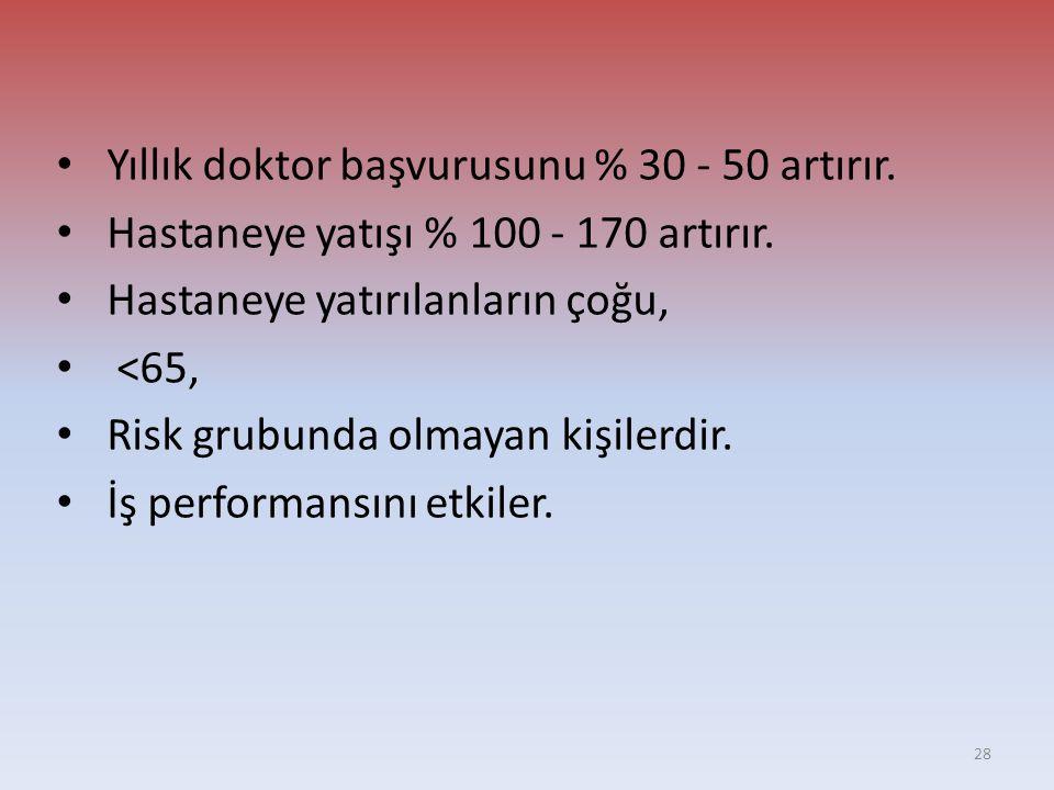 Yıllık doktor başvurusunu % 30 - 50 artırır.