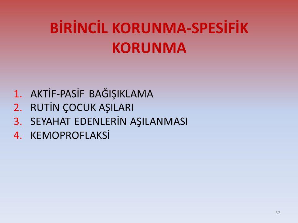 BİRİNCİL KORUNMA-SPESİFİK KORUNMA