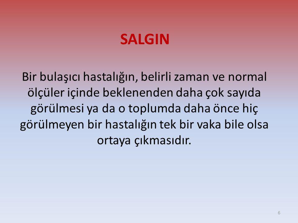 SALGIN