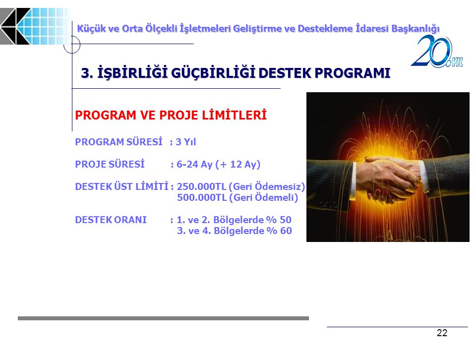 3. İŞBİRLİĞİ GÜÇBİRLİĞİ DESTEK PROGRAMI