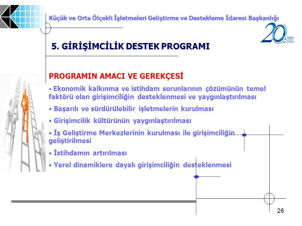 5. GİRİŞİMCİLİK DESTEK PROGRAMI