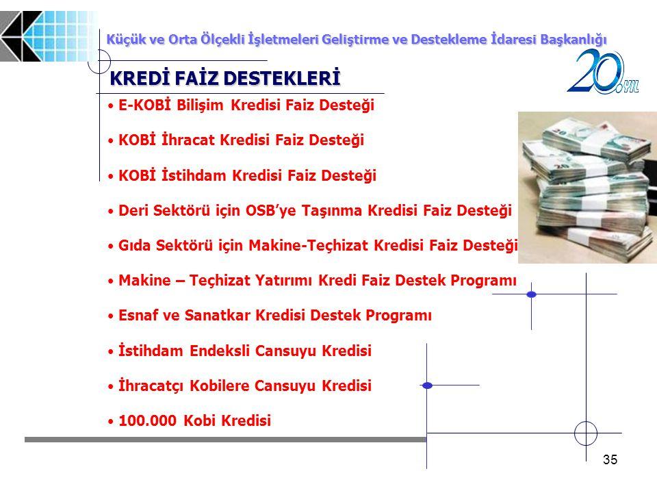 KREDİ FAİZ DESTEKLERİ E-KOBİ Bilişim Kredisi Faiz Desteği