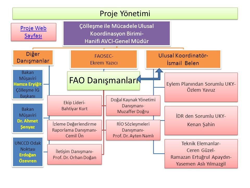 FAO Danışmanları Proje Yönetimi