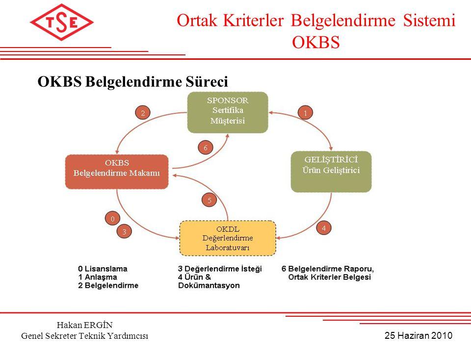 Ortak Kriterler Belgelendirme Sistemi OKBS