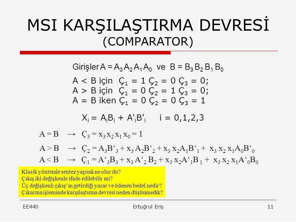 MSI KARŞILAŞTIRMA DEVRESİ (COMPARATOR)