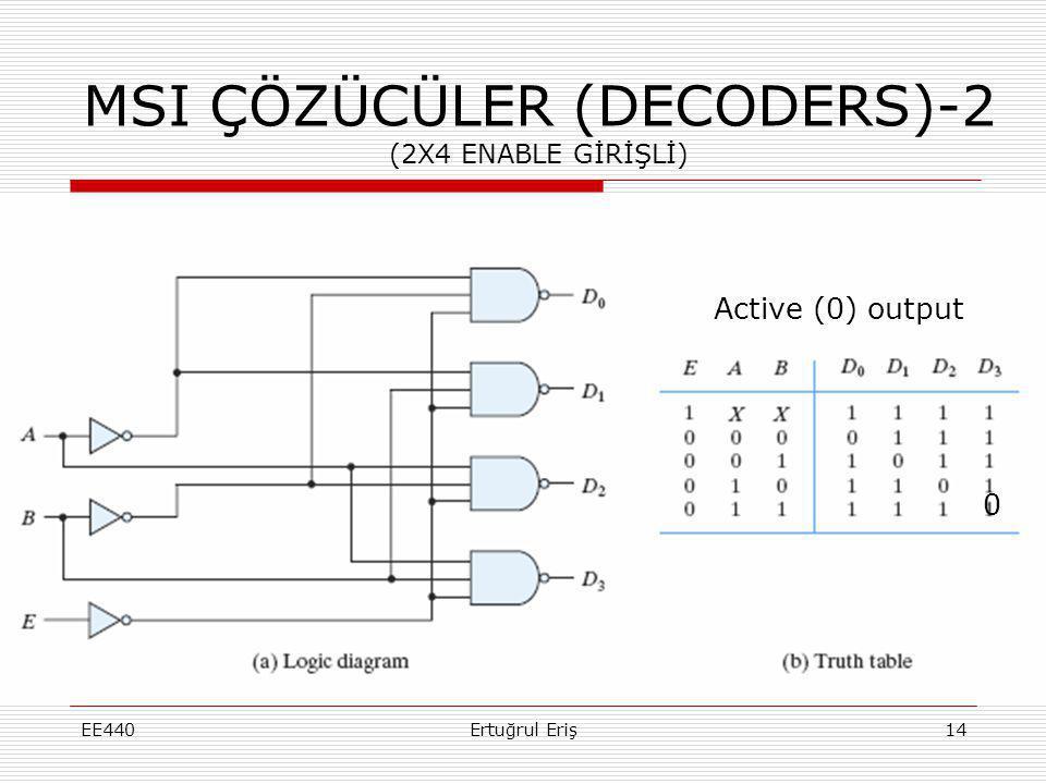 MSI ÇÖZÜCÜLER (DECODERS)-2 (2X4 ENABLE GİRİŞLİ)
