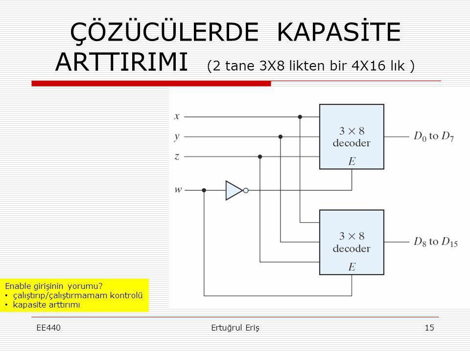 ÇÖZÜCÜLERDE KAPASİTE ARTTIRIMI (2 tane 3X8 likten bir 4X16 lık )