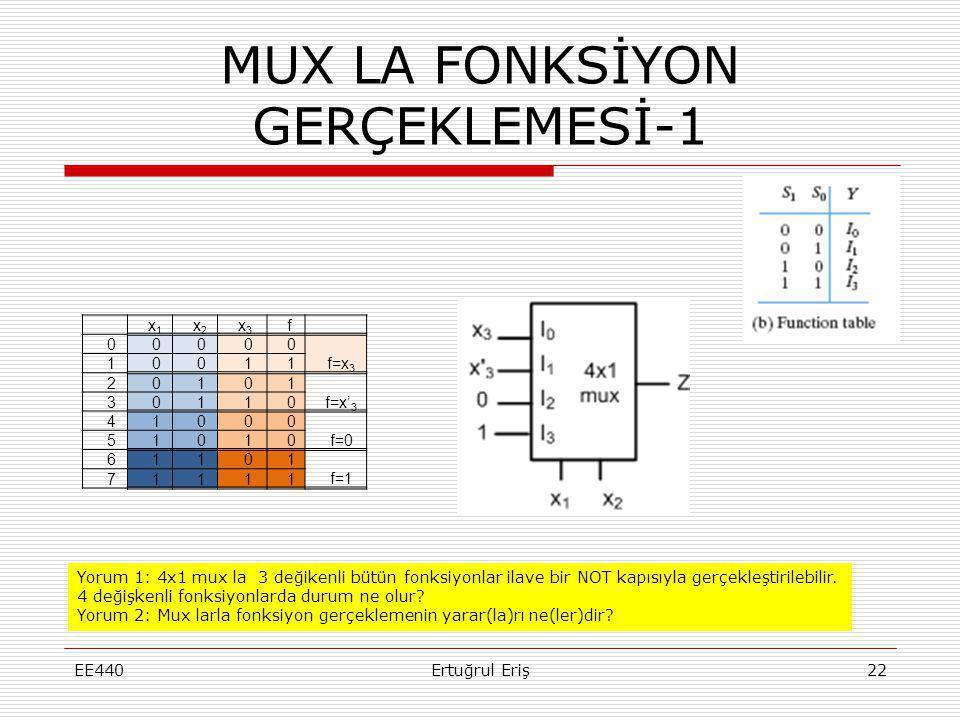 MUX LA FONKSİYON GERÇEKLEMESİ-1