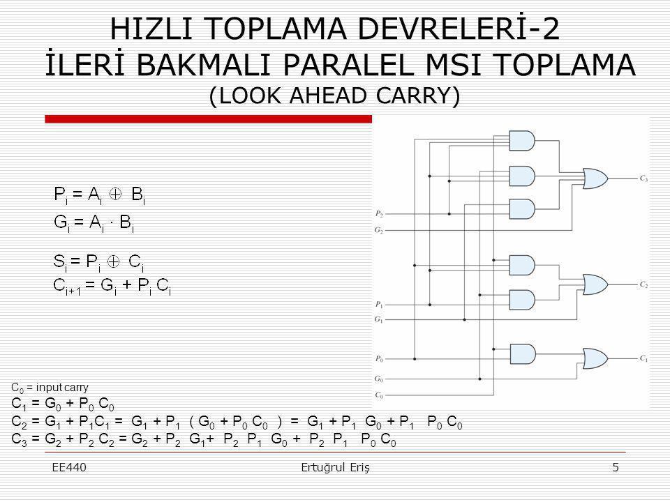 HIZLI TOPLAMA DEVRELERİ-2 İLERİ BAKMALI PARALEL MSI TOPLAMA (LOOK AHEAD CARRY)