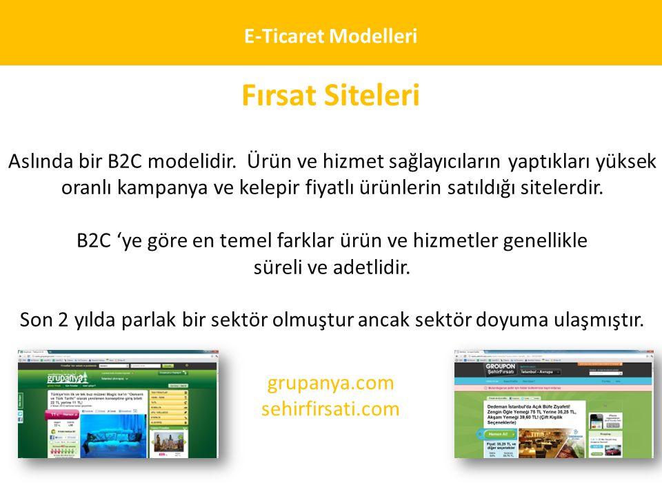 Fırsat Siteleri E-Ticaret Modelleri