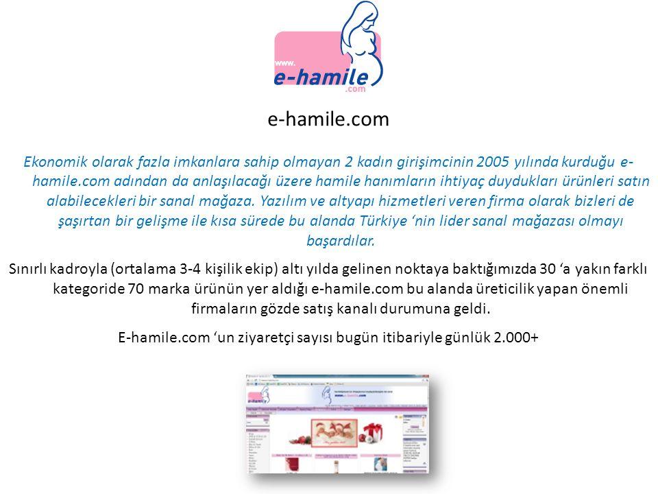 E-hamile.com 'un ziyaretçi sayısı bugün itibariyle günlük 2.000+