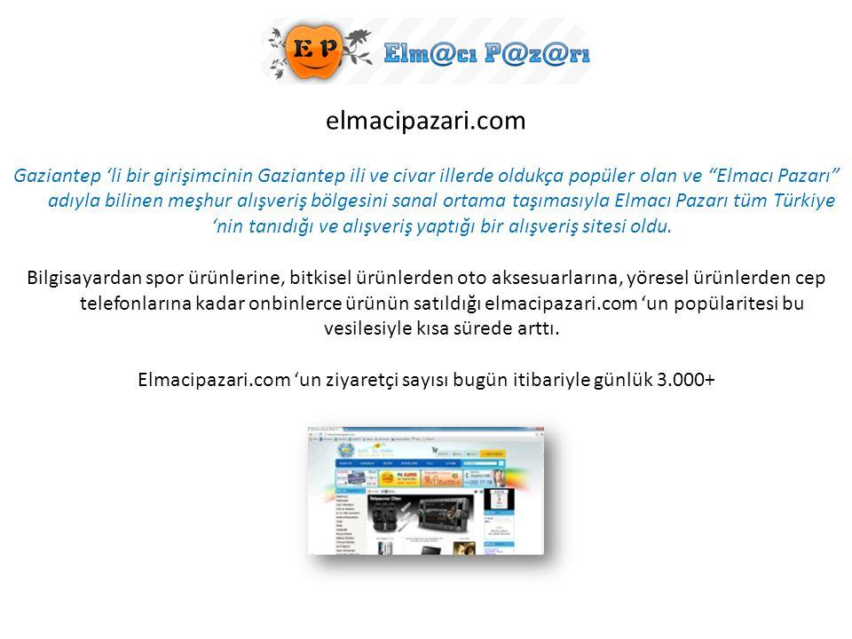 Elmacipazari.com 'un ziyaretçi sayısı bugün itibariyle günlük 3.000+