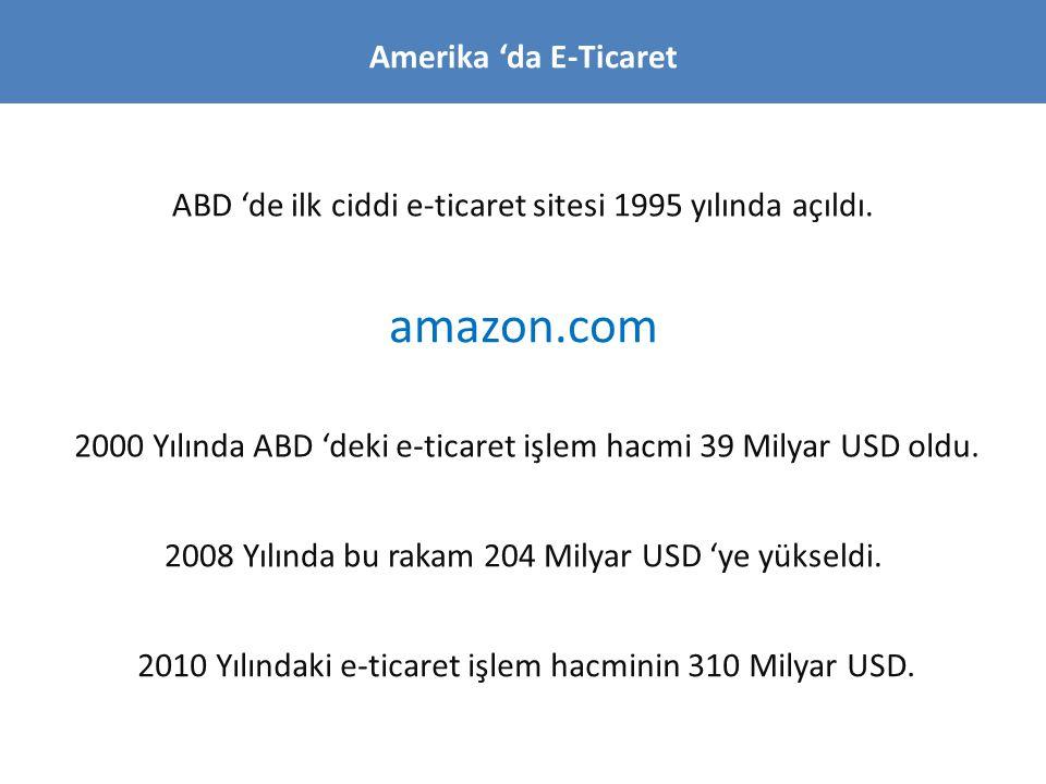amazon.com Amerika 'da E-Ticaret