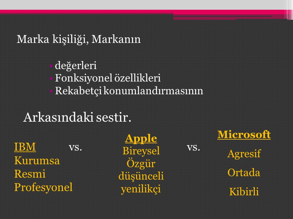 Arkasındaki sestir. Marka kişiliği, Markanın IBM vs. vs. Kurumsa Resmi