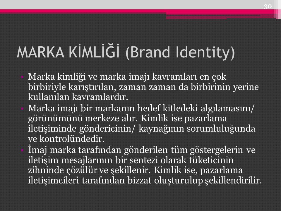 MARKA KİMLİĞİ (Brand Identity)