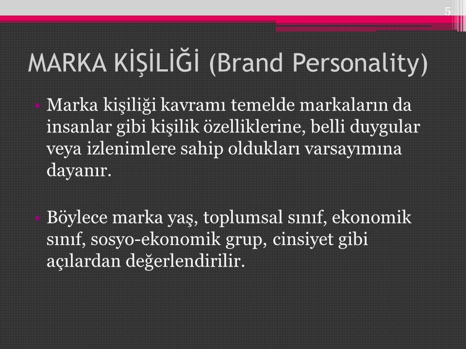 MARKA KİŞİLİĞİ (Brand Personality)