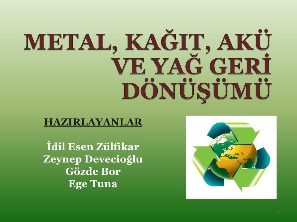 HAZIRLAYANLAR İdil Esen Zülfikar Zeynep Devecioğlu Gözde Bor Ege Tuna