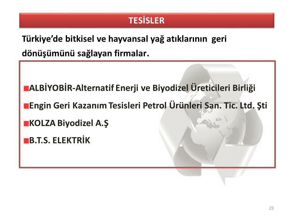 TESİSLER Türkiye'de bitkisel ve hayvansal yağ atıklarının geri dönüşümünü sağlayan firmalar.