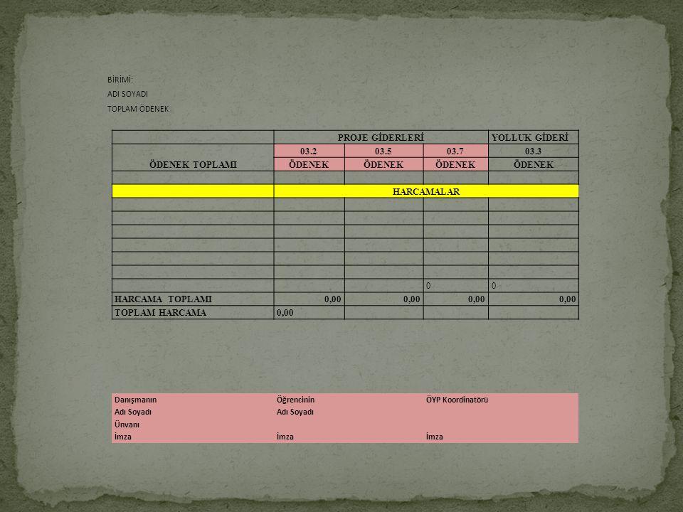 PROJE GİDERLERİ ÖDENEK TOPLAMI 03.2 03.5 03.7 03.3 ÖDENEK HARCAMALAR
