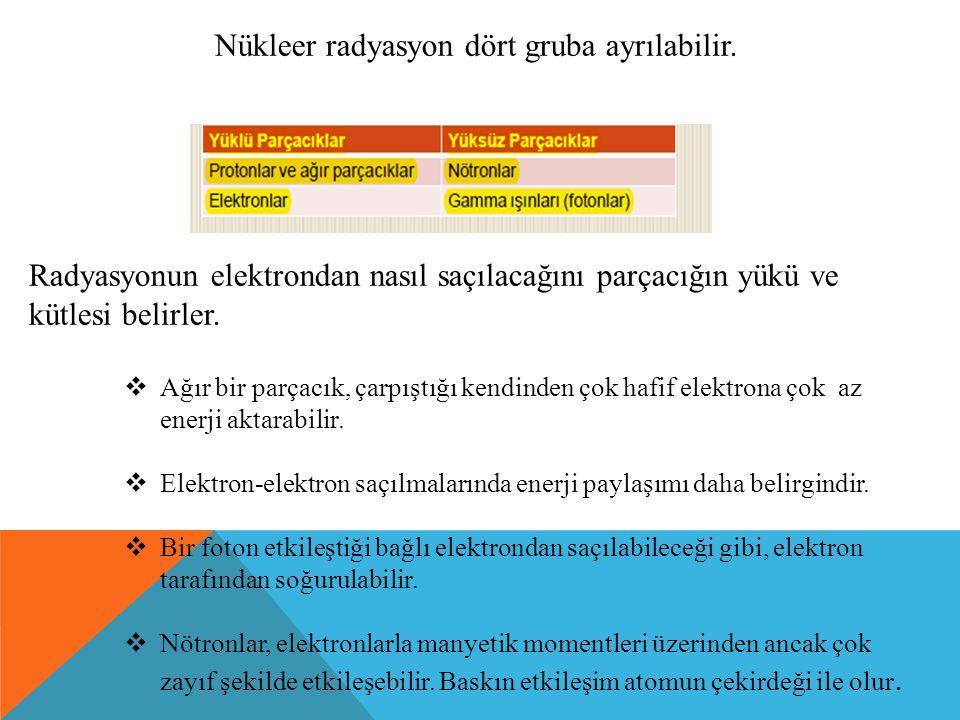 Nükleer radyasyon dört gruba ayrılabilir.