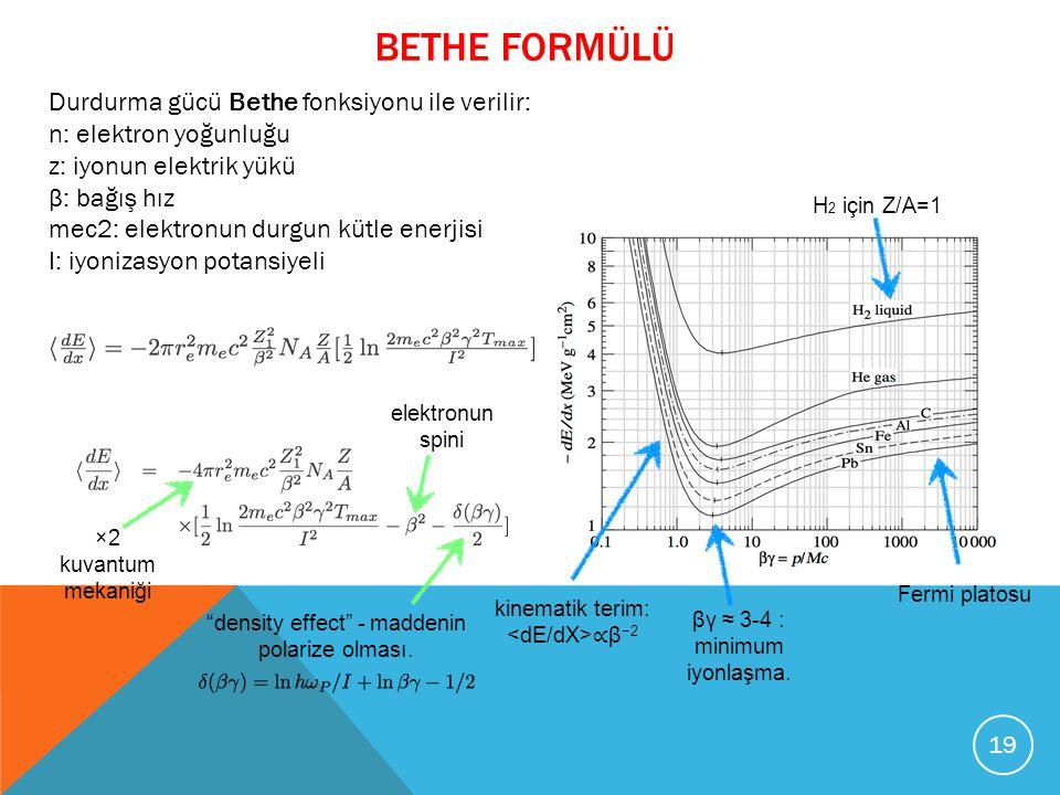Bethe Formülü Durdurma gücü Bethe fonksiyonu ile verilir: