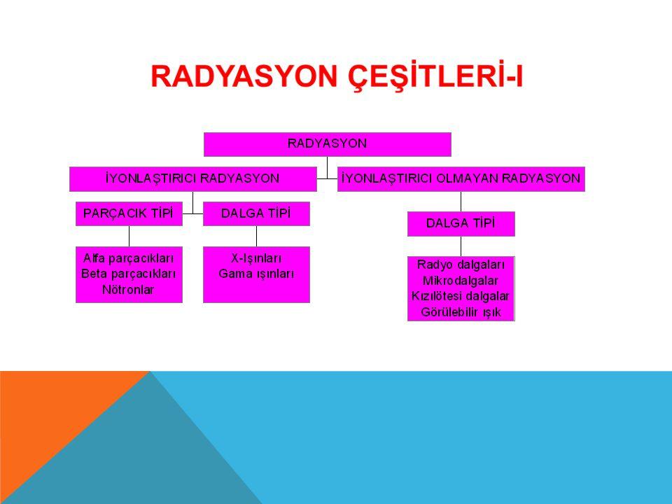 RADYASYON ÇEŞİTLERİ-I