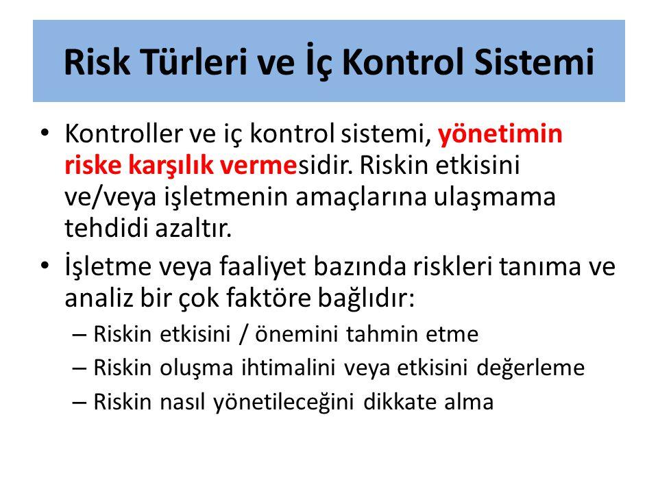 Risk Türleri ve İç Kontrol Sistemi