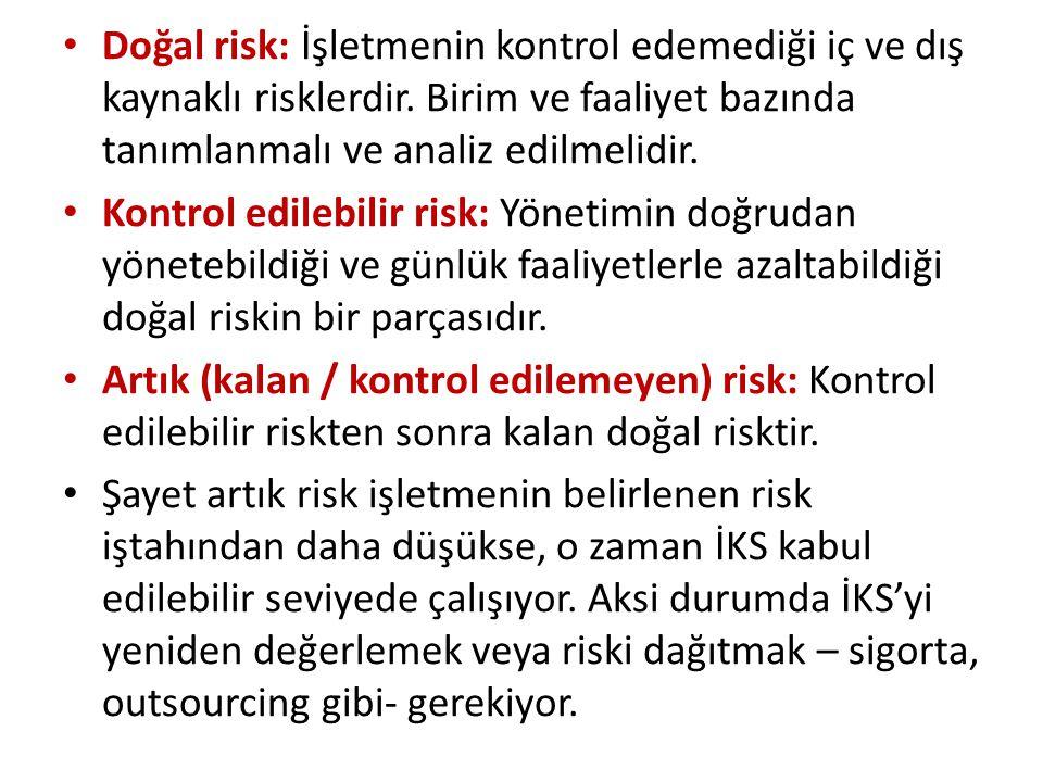 Doğal risk: İşletmenin kontrol edemediği iç ve dış kaynaklı risklerdir